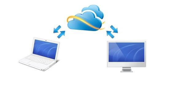 disponible la aplicacion skydrive para windows y os x