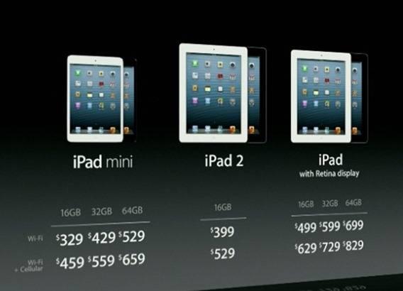 Precios y prestaciones de conexión de los modelos iPad