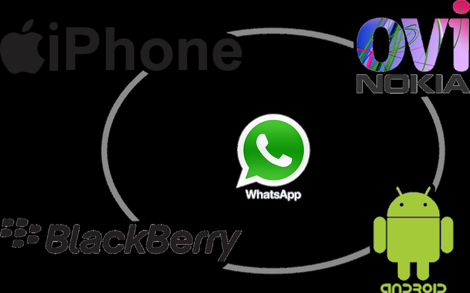 WhatsApp Messenger funciona en múltiples plataformas