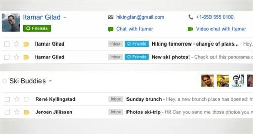 Imágenes contactos Gmail