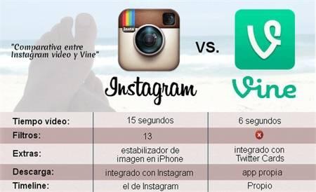 Instagram videos 2(1)