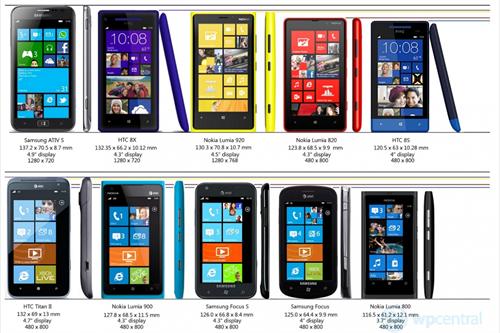 Windows Phone 8 2(1)