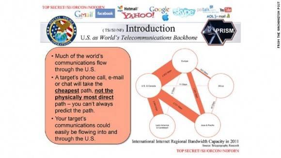 espionaje-prism