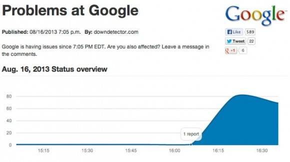 problemas-en-google