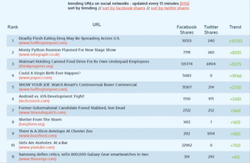 RAD URLs 2 (500x200)