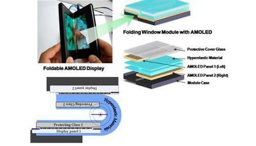 Samsung 2 (500x200)