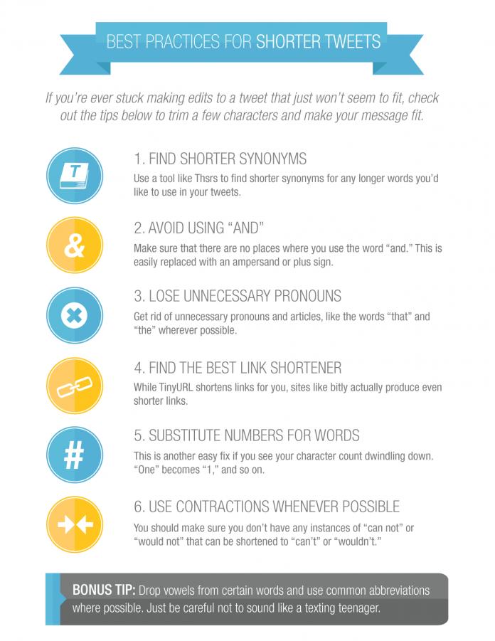 8-tips-shorter-tweets