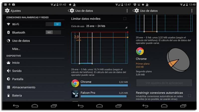Datos consumo Android 2