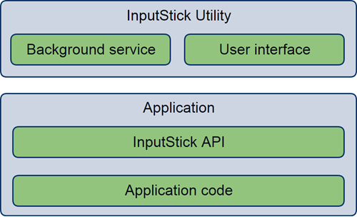 InputStick 2