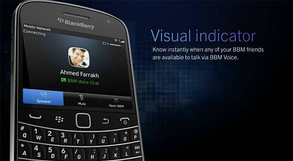 Llamar gratis BlackBerry Messenger 2