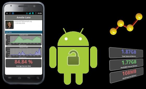 Android llamadas 2
