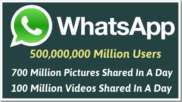 WhatsApp 500 million users 2