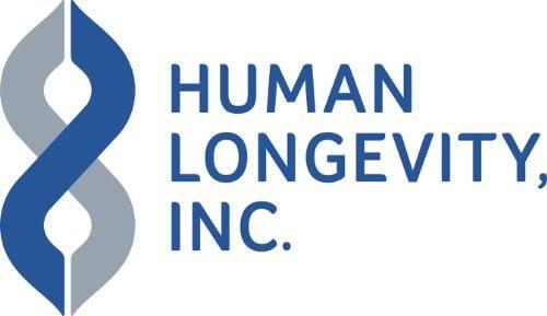 HUMAN LONGEVITY INC. LOGO