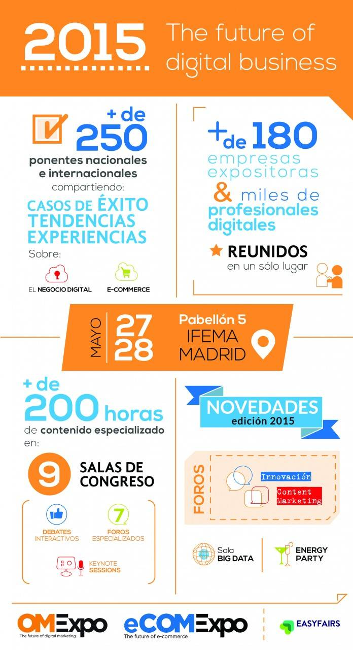 Omexpo2015 Infografia tendencias digitales