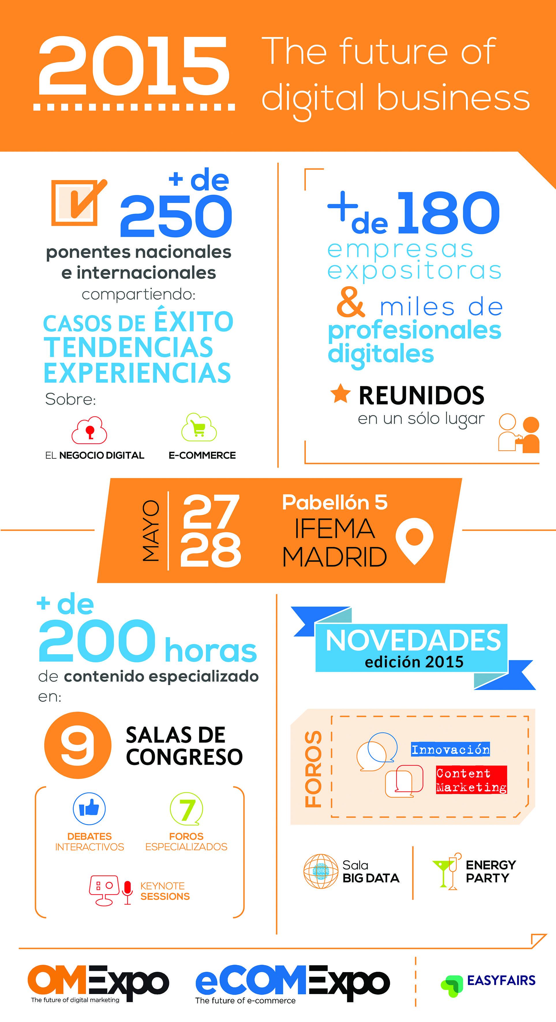 Omexpo2015_Infografia_tendencias digitales